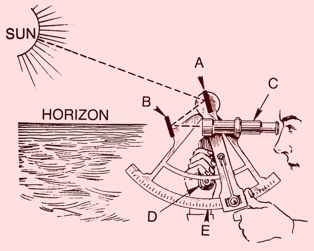 How does a sextant work mp4 pics 17